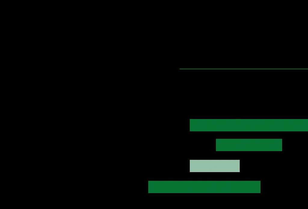 Logo ridotto PMBG