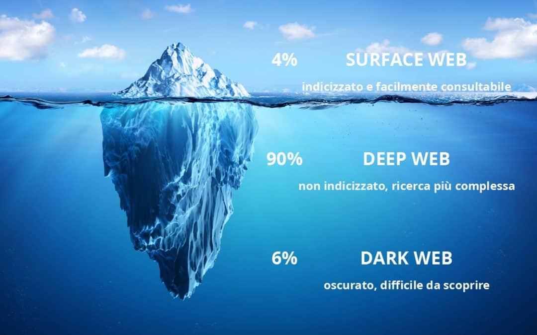 Iceberg_deep_web
